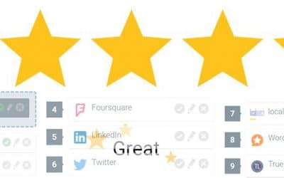 Industry Report: How Your Trust Ranking and Reviews Impact Sales
